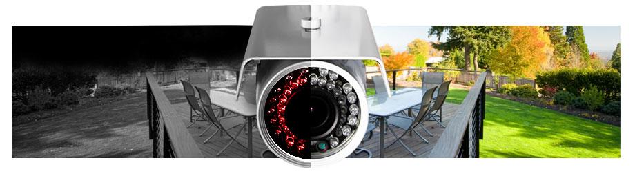 video nadzor kamera za snimanje noću