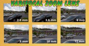video nadzor varifokalna sočiva